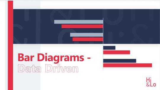 Bar-Diagrams